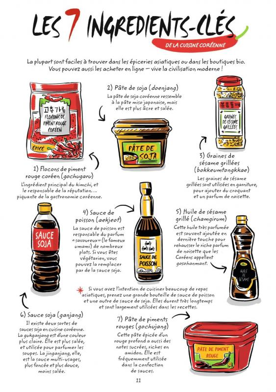 7 ingrédients clés de la cuisine coréenne